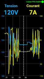 Monitoring pause